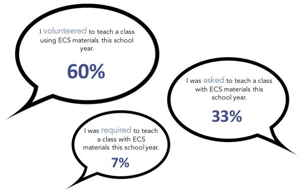 Why teaching ECS